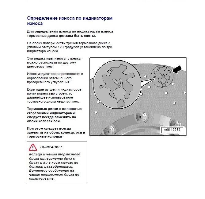 Индикаторы износа углерод-керамических дисков