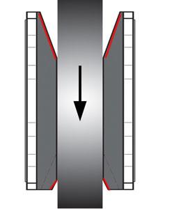 Скосы на поверхности тормозной колодки